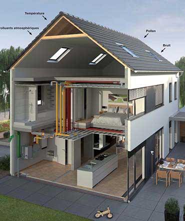 370*442 schéma de chauffage d'une maison basse consommation de Niort